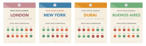 Travel advice calendars from trivago